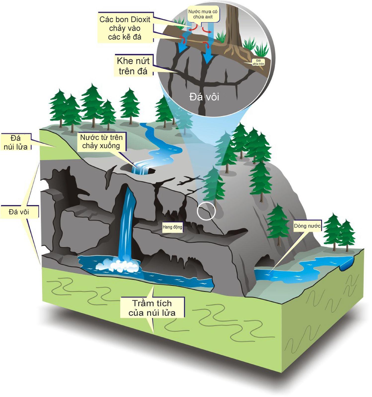 Lịch sử hình thành các đảo và hang động tại quần đảo Cát Bà